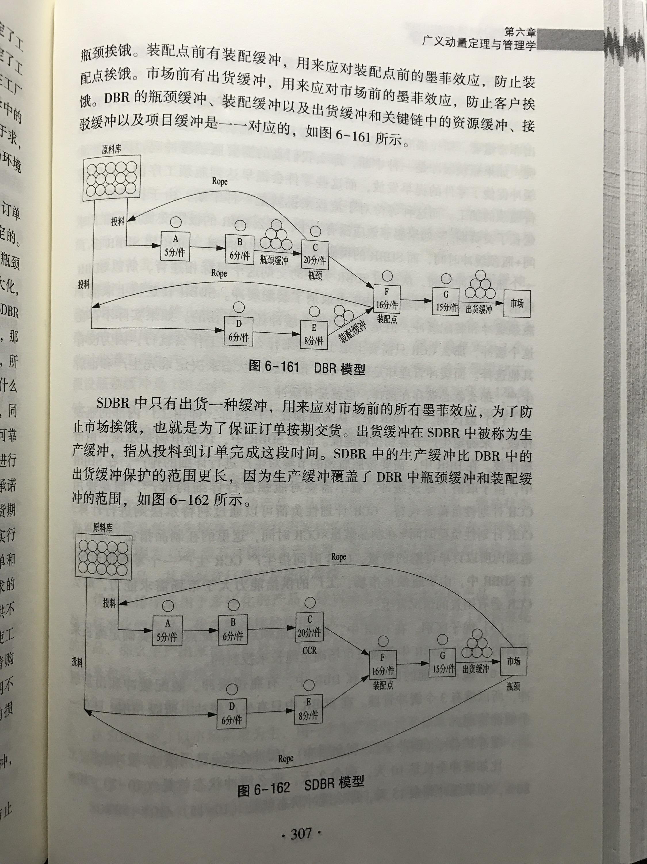 《可以量化的管理学》目录导航