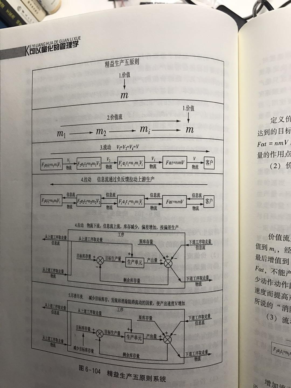 前言二:埃隆•马斯克用物理学思维改变世界
