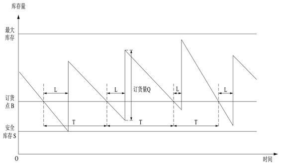 《可以量化的管理学》全书图片(419张)
