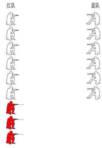 兰切斯特第一法则与动量定理