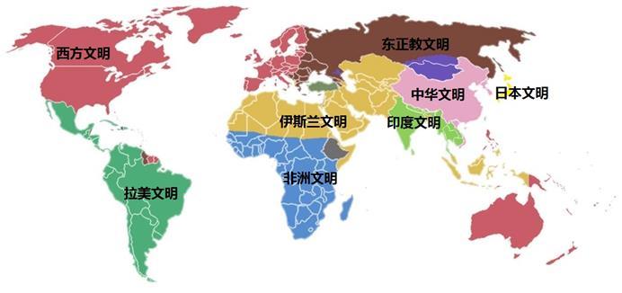 《文明的冲突与世界秩序的重建》的核心内容