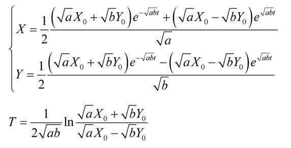 兰切斯特方程