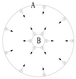 兰切斯特第二法则与动能定理