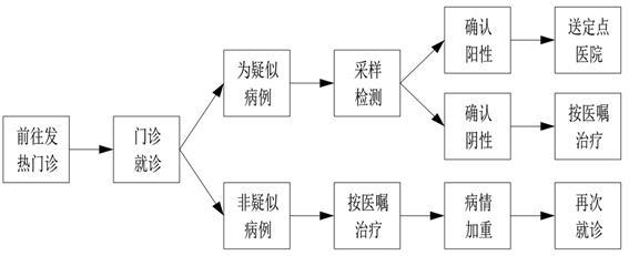 世界十大学习方法之八大思维图示法